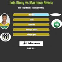 Lois Diony vs Maxence Rivera h2h player stats