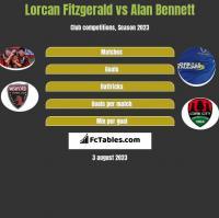 Lorcan Fitzgerald vs Alan Bennett h2h player stats