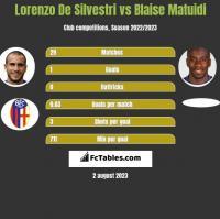 Lorenzo De Silvestri vs Blaise Matuidi h2h player stats