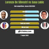 Lorenzo De Silvestri vs Sasa Lukić h2h player stats