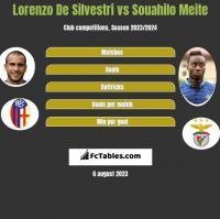 Lorenzo De Silvestri vs Souahilo Meite h2h player stats
