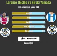 Lorenzo Ebicilio vs Hiroki Yamada h2h player stats
