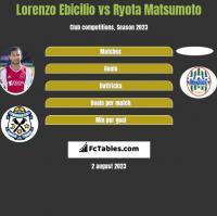 Lorenzo Ebicilio vs Ryota Matsumoto h2h player stats