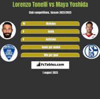 Lorenzo Tonelli vs Maya Yoshida h2h player stats