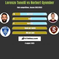Lorenzo Tonelli vs Norbert Gyomber h2h player stats