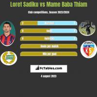 Loret Sadiku vs Mame Baba Thiam h2h player stats