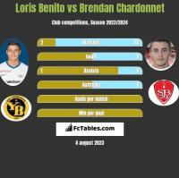 Loris Benito vs Brendan Chardonnet h2h player stats