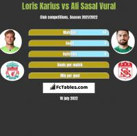 Loris Karius vs Ali Sasal Vural h2h player stats