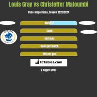 Louis Gray vs Christoffer Mafoumbi h2h player stats