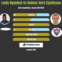 Louis Nganioni vs Holmar Oern Eyjolfsson h2h player stats