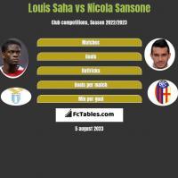 Louis Saha vs Nicola Sansone h2h player stats