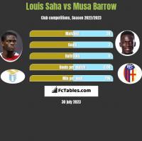 Louis Saha vs Musa Barrow h2h player stats