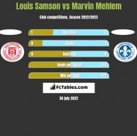 Louis Samson vs Marvin Mehlem h2h player stats