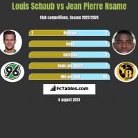 Louis Schaub vs Jean Pierre Nsame h2h player stats