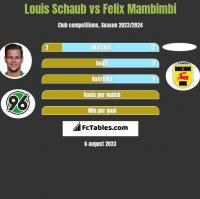 Louis Schaub vs Felix Mambimbi h2h player stats