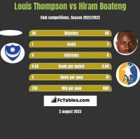 Louis Thompson vs Hiram Boateng h2h player stats