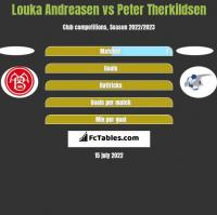 Louka Andreasen vs Peter Therkildsen h2h player stats