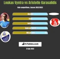 Loukas Vyntra vs Aristotle Karasalidis h2h player stats