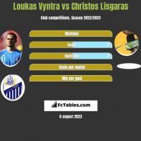 Loukas Vyntra vs Christos Lisgaras h2h player stats