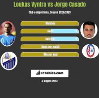 Loukas Vyntra vs Jorge Casado h2h player stats