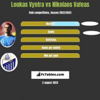 Loukas Vyntra vs Nikolaos Vafeas h2h player stats
