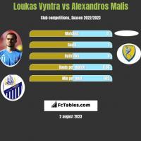 Loukas Vyntra vs Alexandros Malis h2h player stats