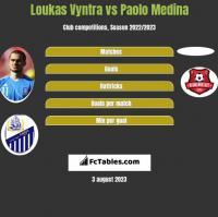 Loukas Vyntra vs Paolo Medina h2h player stats