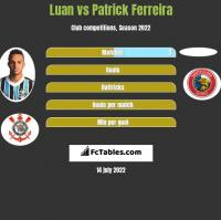 Luan vs Patrick Ferreira h2h player stats