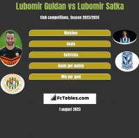 Lubomir Guldan vs Lubomir Satka h2h player stats