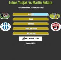 Lubos Tusjak vs Martin Bukata h2h player stats