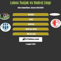 Lubos Tusjak vs Ondrej Lingr h2h player stats