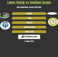 Lubos Tusjak vs Soufiane Drame h2h player stats