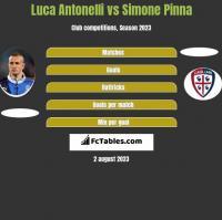 Luca Antonelli vs Simone Pinna h2h player stats