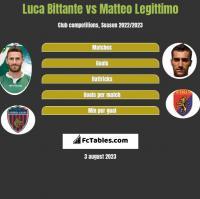 Luca Bittante vs Matteo Legittimo h2h player stats