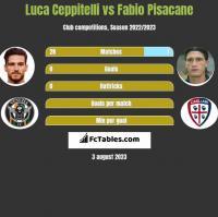 Luca Ceppitelli vs Fabio Pisacane h2h player stats