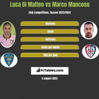 Luca Di Matteo vs Marco Mancosu h2h player stats