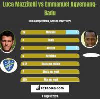 Luca Mazzitelli vs Emmanuel Agyemang-Badu h2h player stats