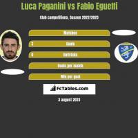 Luca Paganini vs Fabio Eguelfi h2h player stats