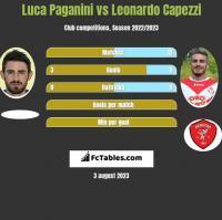 Luca Paganini vs Leonardo Capezzi h2h player stats