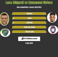 Luca Siligardi vs Emmanuel Riviere h2h player stats