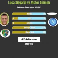 Luca Siligardi vs Victor Osimeh h2h player stats