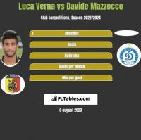 Luca Verna vs Davide Mazzocco h2h player stats