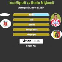 Luca Vignali vs Nicolo Brighenti h2h player stats