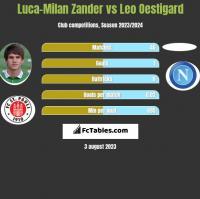 Luca-Milan Zander vs Leo Oestigard h2h player stats