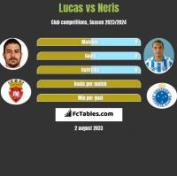 Lucas vs Neris h2h player stats