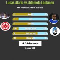 Lucas Alario vs Ademola Lookman h2h player stats