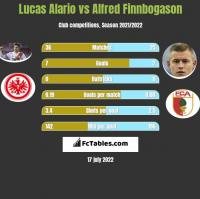Lucas Alario vs Alfred Finnbogason h2h player stats