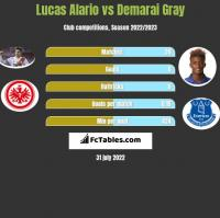 Lucas Alario vs Demarai Gray h2h player stats