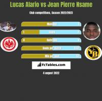 Lucas Alario vs Jean Pierre Nsame h2h player stats