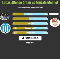 Lucas Alfonso Orban vs Gonzalo Montiel h2h player stats